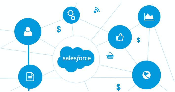 quản lý thông tin khách hàng của SalesForce