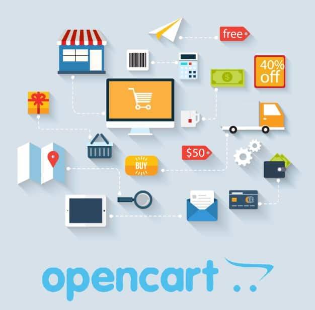 ưu điểm và nhược điểm của Opencart