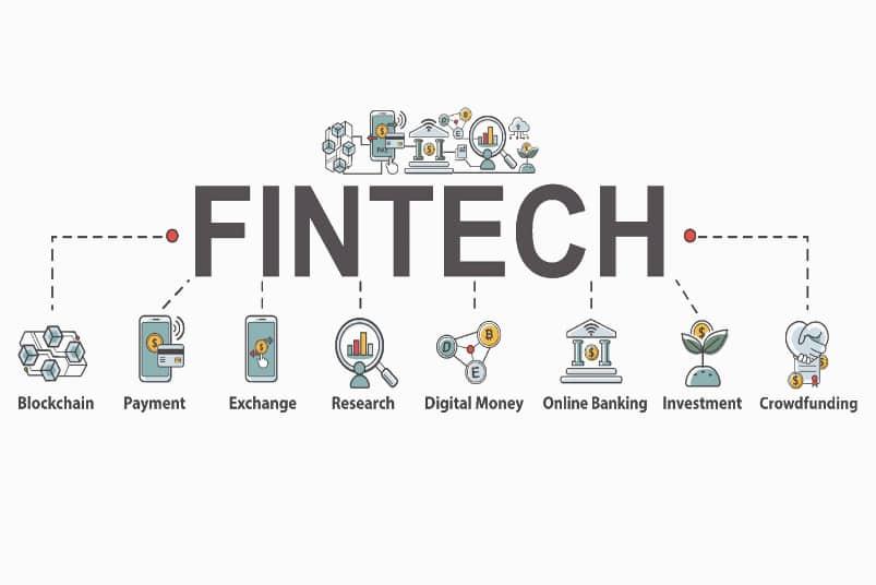 Lĩnh vực của Fintech