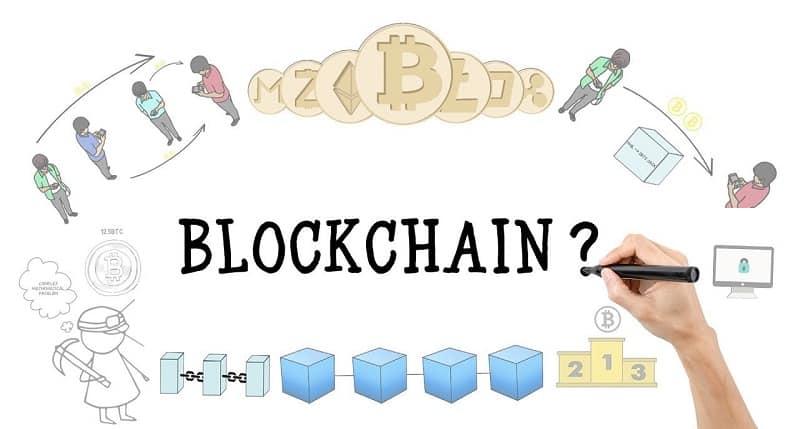 blockchain la gì?