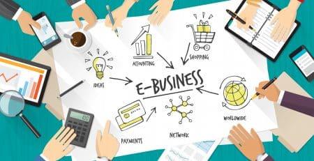 e-business là gì?