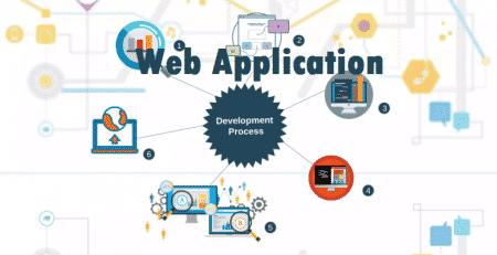 web application la gi