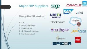 một số những giải pháp ERP tại nước ngoài